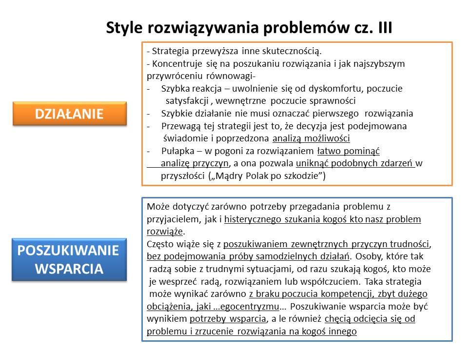 Style rozwiązywania problemów III